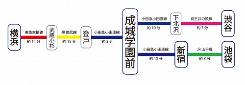 s 2018 10 29 16h32 46 - 成城大学学園祭!2018年の芸能人ゲストは千葉雄大さんに決定!